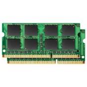 RAM Memorije (71)